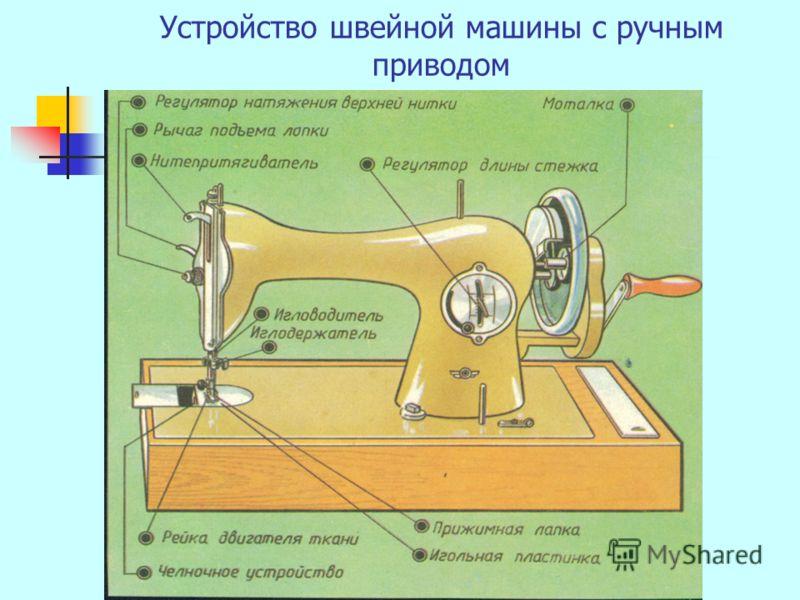 Устройство швейной машины с ручным приводом