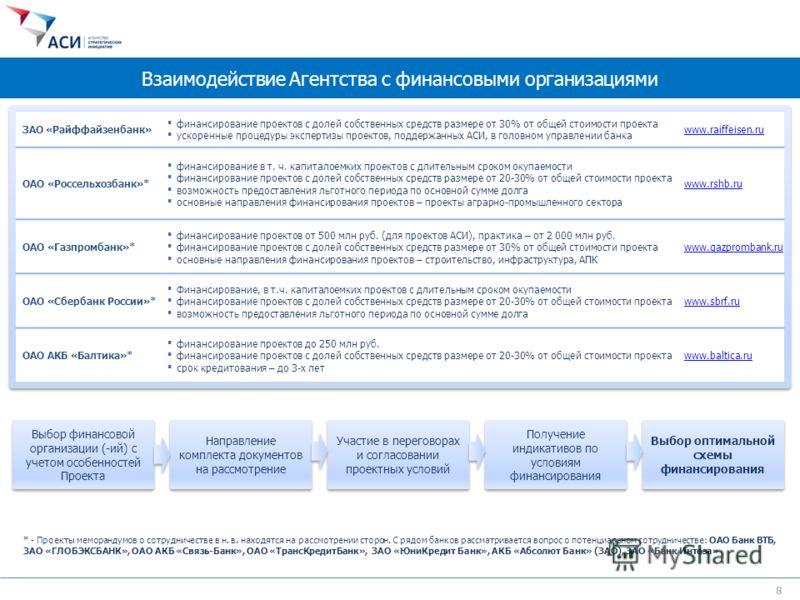 8 Выбор финансовой организации (-ий) с учетом особенностей Проекта Направление комплекта документов на рассмотрение Участие в переговорах и согласовании проектных условий Получение индикативов по условиям финансирования Выбор оптимальной схемы финанс
