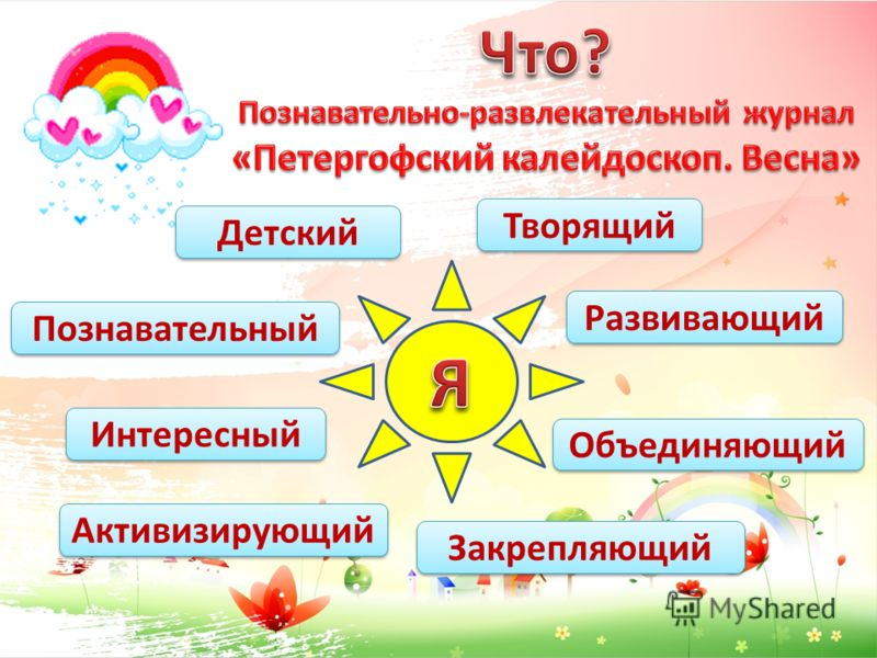 Активизирующий Детский Развивающий Объединяющий Познавательный Закрепляющий Творящий Интересный