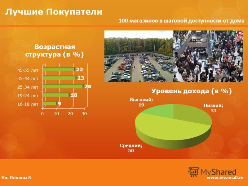 Лучшие Покупатели www.vivamall.ruУл. Поляны 8 100 магазинов в шаговой доступности от дома