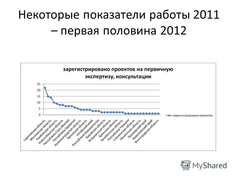 Некоторые показатели работы 2011 – первая половина 2012