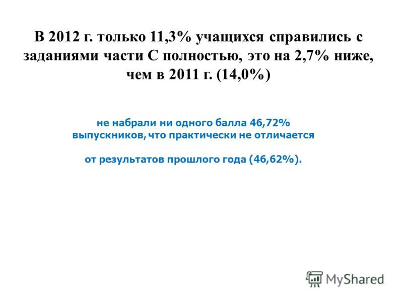 В 2012 г. только 11,3% учащихся справились с заданиями части С полностью, это на 2,7% ниже, чем в 2011 г. (14,0%) не набрали ни одного балла 46,72% выпускников, что практически не отличается от результатов прошлого года (46,62%).