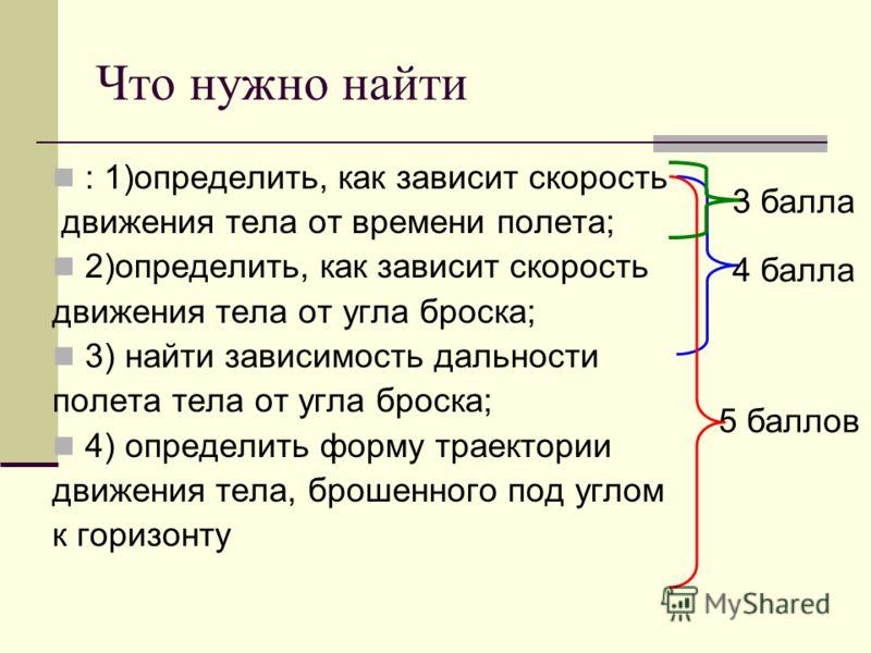 Что нужно найти : 1)определить, как зависит скорость движения тела от времени полета; 2)определить, как зависит скорость движения тела от угла броска; 3) найти зависимость дальности полета тела от угла броска; 4) определить форму траектории движения