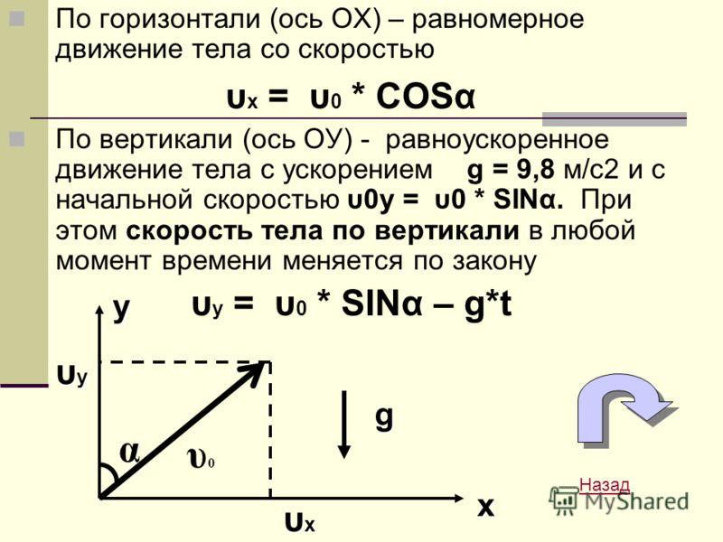 По горизонтали (ось ОХ) – равномерное движение тела со скоростью υ х = υ 0 * COSα По вертикали (ось ОУ) - равноускоренное движение тела с ускорением g = 9,8 м/с2 и с начальной скоростью υ0у = υ0 * SINα. При этом скорость тела по вертикали в любой мом