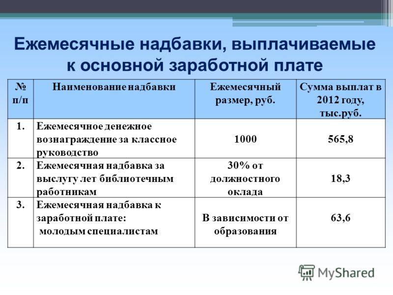 Ежемесячные надбавки, выплачиваемые к основной заработной плате п/п Наименование надбавкиЕжемесячный размер, руб. Сумма выплат в 2012 году, тыс.руб. 1.Ежемесячное денежное вознаграждение за классное руководство 1000565,8 2.Ежемесячная надбавка за выс