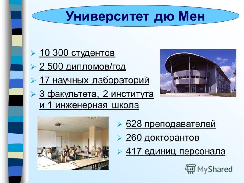 Университет дю Мен 10 300 студентов 2 500 дипломов/год 17 научных лабораторий 3 факультета, 2 института и 1 инженерная школа 628 преподавателей 260 докторантов 417 единиц персонала