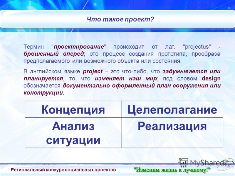 Внутренний слайд Что такое проект? Термин