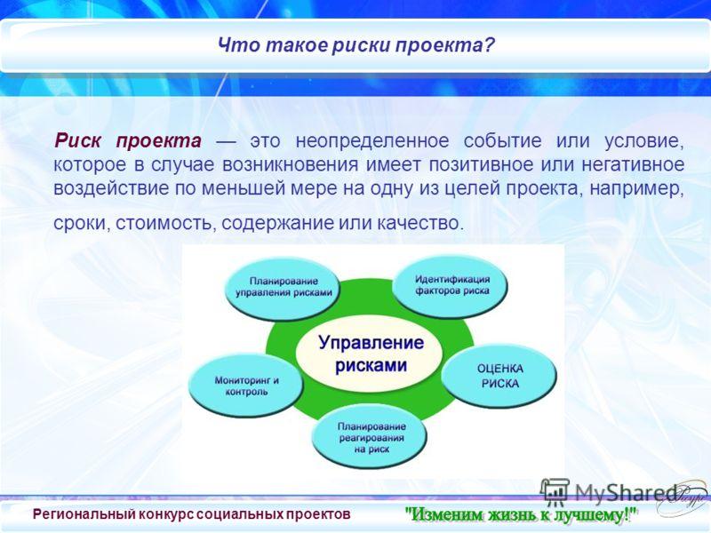 Внутренний слайд Что такое риски проекта? Риск проекта это неопределенное событие или условие, которое в случае возникновения имеет позитивное или негативное воздействие по меньшей мере на одну из целей проекта, например, сроки, стоимость, содержание