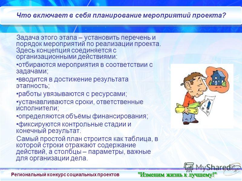 Внутренний слайд Что включает в себя планирование мероприятий проекта? Задача этого этапа – установить перечень и порядок мероприятий по реализации проекта. Здесь концепция соединяется с организационными действиями: отбираются мероприятия в соответст