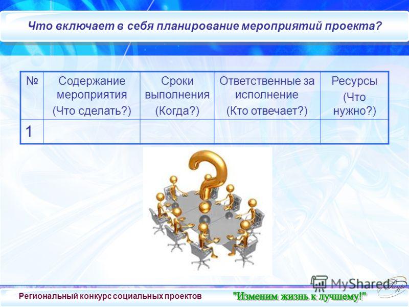 Внутренний слайд Что включает в себя планирование мероприятий проекта? Содержание мероприятия (Что сделать?) Сроки выполнения (Когда?) Ответственные за исполнение (Кто отвечает?) Ресурсы (Что нужно?) 1 Региональный конкурс социальных проектов