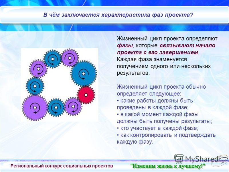 Внутренний слайд В чём заключается характеристика фаз проекта? Жизненный цикл проекта определяют фазы, которые связывают начало проекта с его завершением. Каждая фаза знаменуется получением одного или нескольких результатов. Жизненный цикл проекта об