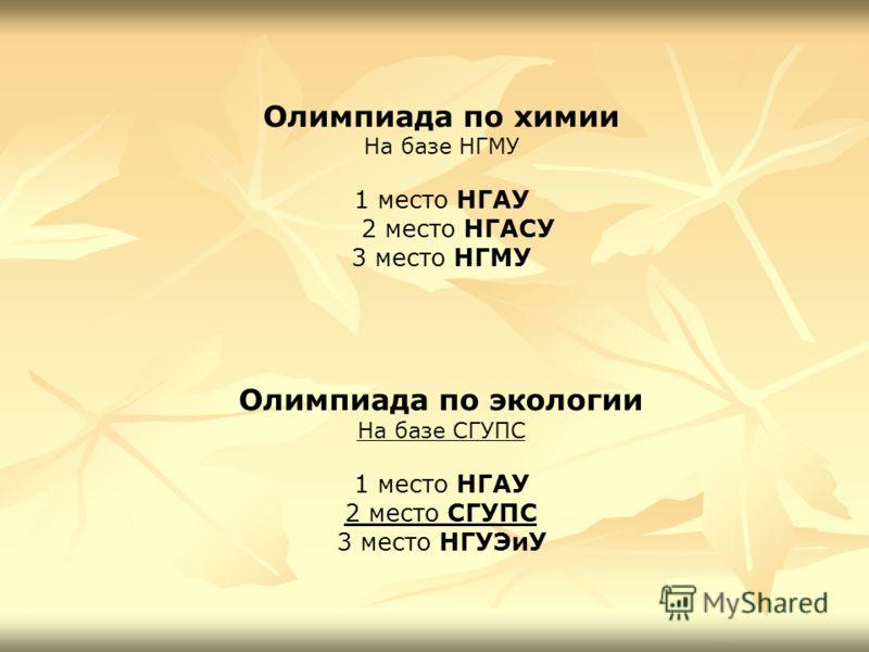 Олимпиада по химии На базе НГМУ 1 место НГАУ 2 место НГАСУ 3 место НГМУ Олимпиада по экологии На базе СГУПС 1 место НГАУ 2 место СГУПС 3 место НГУЭиУ