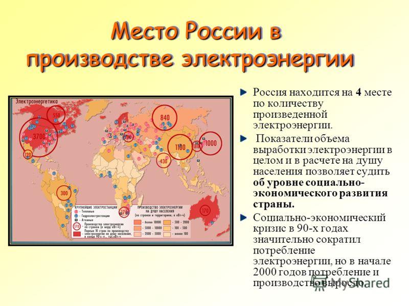 Место России в производстве электроэнергии Место России в производстве электроэнергии Россия находится на 4 месте по количеству произведенной электроэнергии. Показатели объема выработки электроэнергии в целом и в расчете на душу населения позволяет с