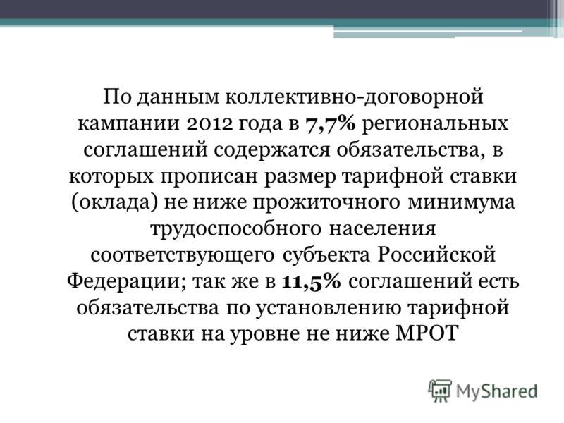 По данным коллективно-договорной кампании 2012 года в 7,7% региональных соглашений содержатся обязательства, в которых прописан размер тарифной ставки (оклада) не ниже прожиточного минимума трудоспособного населения соответствующего субъекта Российск