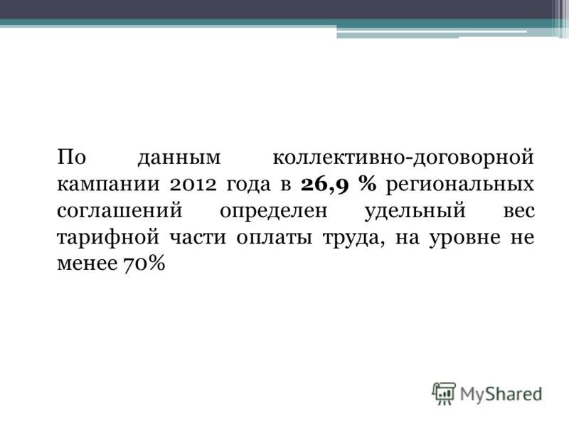 По данным коллективно-договорной кампании 2012 года в 26,9 % региональных соглашений определен удельный вес тарифной части оплаты труда, на уровне не менее 70%