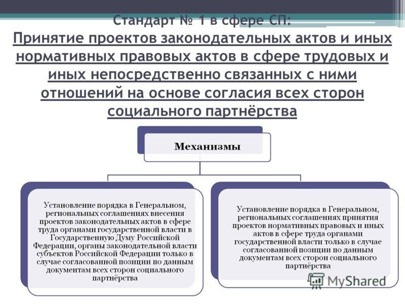 Стандарт 1 в сфере СП: Принятие проектов законодательных актов и иных нормативных правовых актов в сфере трудовых и иных непосредственно связанных с ними отношений на основе согласия всех сторон социального партнёрства