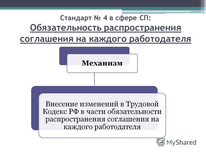 Стандарт 4 в сфере СП: Обязательность распространения соглашения на каждого работодателя