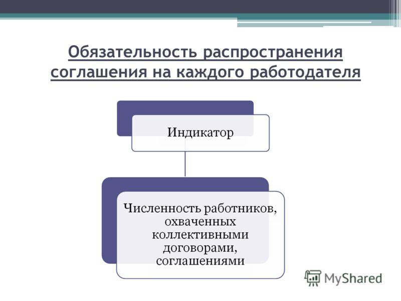 Обязательность распространения соглашения на каждого работодателя