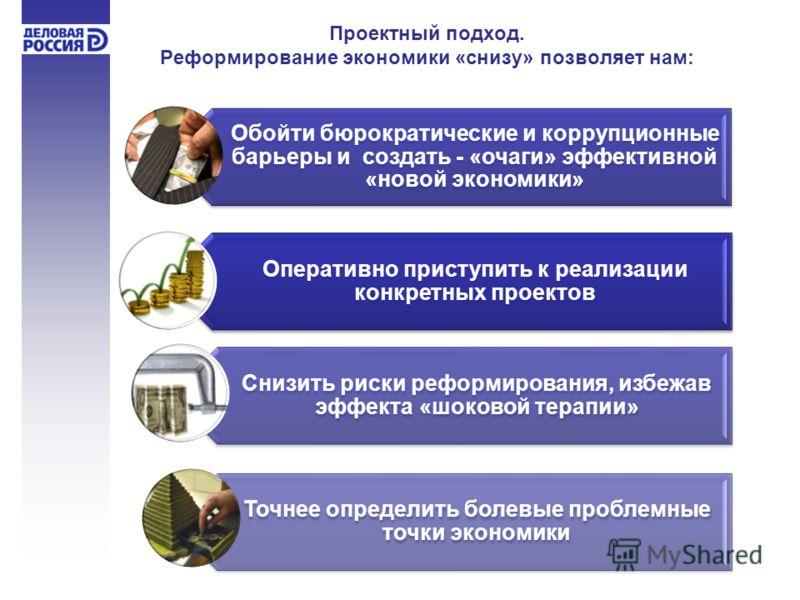 Проектный подход. Реформирование экономики «снизу» позволяет нам: Оперативно приступить к реализации конкретных проектов Обойти бюрократические и коррупционные барьеры и создать - «очаги» эффективной «новой экономики» Снизить риски реформирования, из
