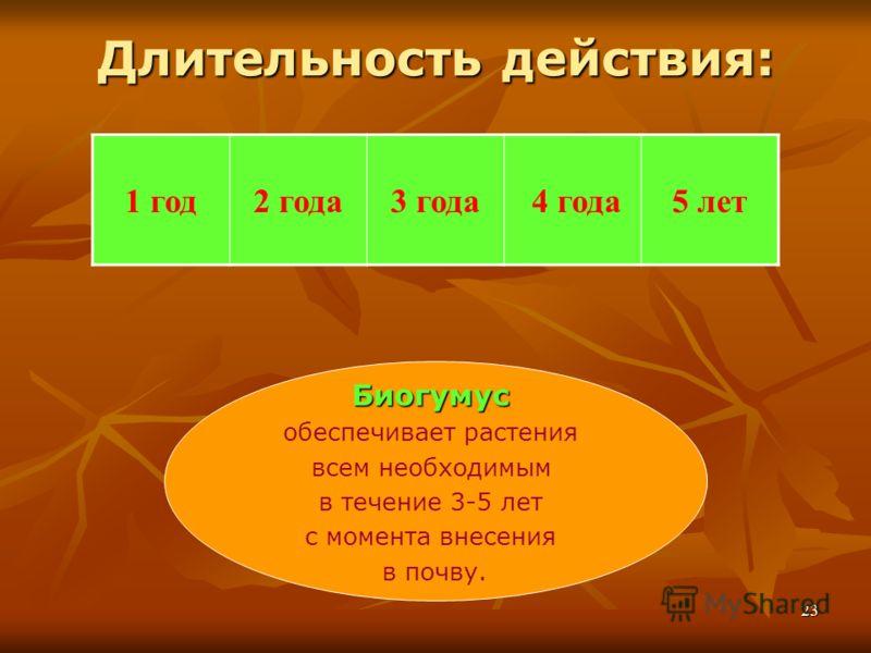 23 Длительность действия: 1 год2 года3 года 4 года5 лет Биогумус обеспечивает растения всем необходимым в течение 3-5 лет с момента внесения в почву.