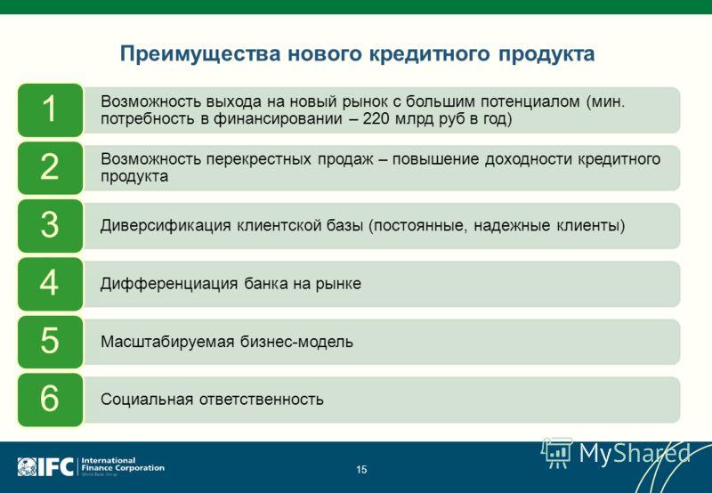 15 Преимущества нового кредитного продукта Возможность выхода на новый рынок с большим потенциалом (мин. потребность в финансировании – 220 млрд руб в год) 1 Возможность перекрестных продаж – повышение доходности кредитного продукта 2 Диверсификация