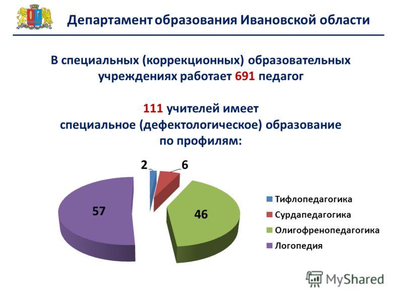 Департамент образования Ивановской области В специальных (коррекционных) образовательных учреждениях работает 691 педагог 111 учителей имеет специальное (дефектологическое) образование по профилям: