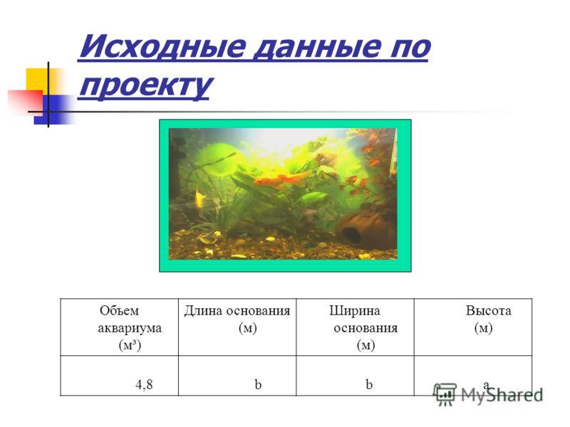 Исходные данные по проекту Объем аквариума (м³) Длина основания (м) Ширина основания (м) Высота (м) 4,8 bba