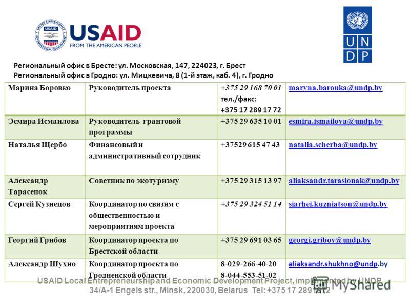 USAID Local Entrepreneurship and Economic Development Project, implemented by UNDP 34/А-1 Engels str., Minsk, 220030, Belarus Tel: +375 17 2891872 Марина БоровкоРуководитель проекта +375 29 168 70 01 тел./факс: +375 17 289 17 72 maryna.barouka@undp.b
