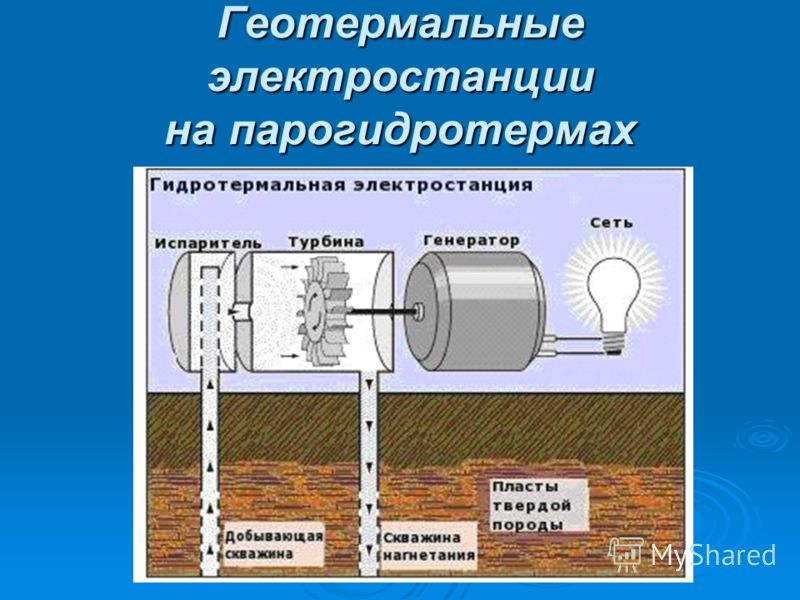 the functions and components of geothermal energy