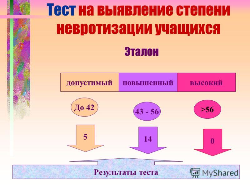 Делаю ли по утрам зарядку. Постоянно - 3, иногда - 6, никогда - 12. Есть ли на уроках физкультпаузы? Постоянно - 3, иногда - 4, никогда - 14. Как много времени тратится на уроки? 3ч и > - 3, (1;3) - 6, (0;1) - 12. На выполнение каких предметов уходит