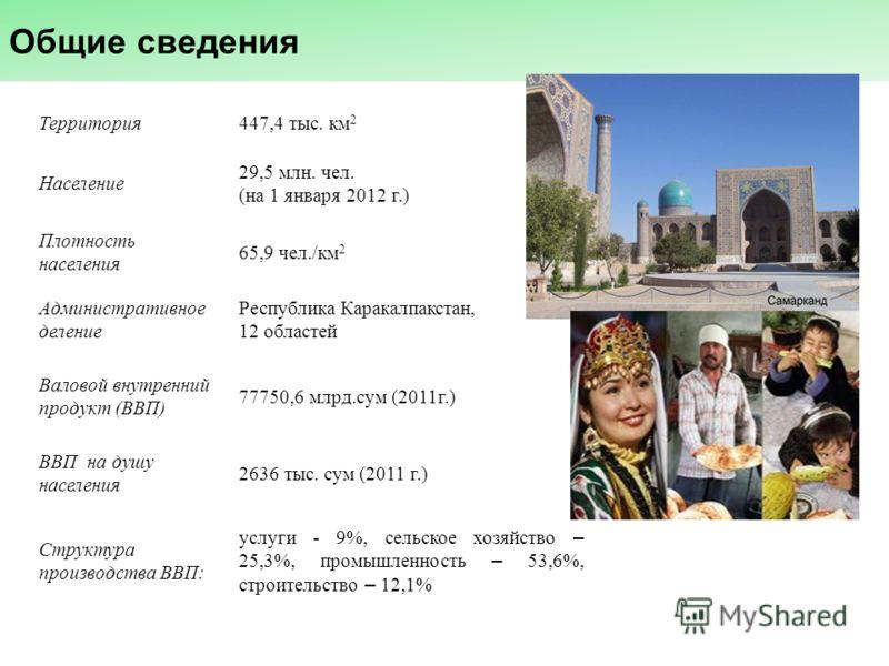 Общие сведения Территория447,4 тыс. км 2 Население 29,5 млн. чел. (на 1 января 2012 г.) Плотность населения 65,9 чел./км 2 Административное деление Республика Каракалпакстан, 12 областей Валовой внутренний продукт (ВВП) 77750,6 млрд.сум (2011г.) ВВП