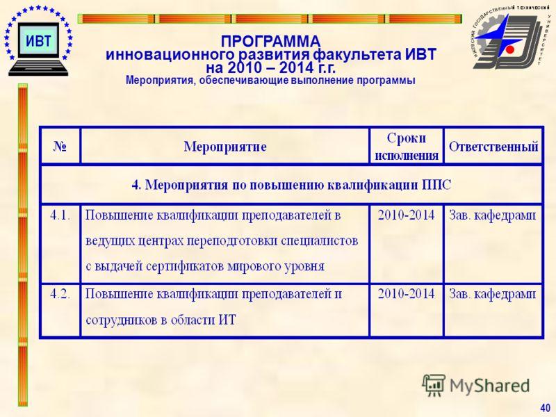 40 ПРОГРАММА инновационного развития факультета ИВТ на 2010 – 2014 г.г. Мероприятия, обеспечивающие выполнение программы