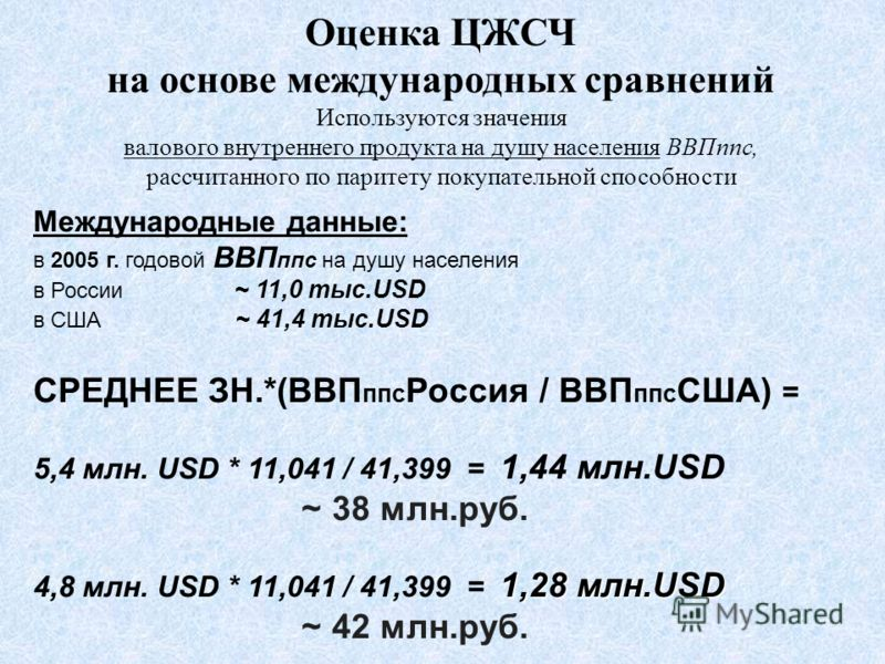 Оценка ЦЖСЧ на основе международных сравнений Используются значения валового внутреннего продукта на душу населения ВВПппс, рассчитанного по паритету покупательной способности Международные данные: в 2005 г. годовой ВВП ппс на душу населения в России