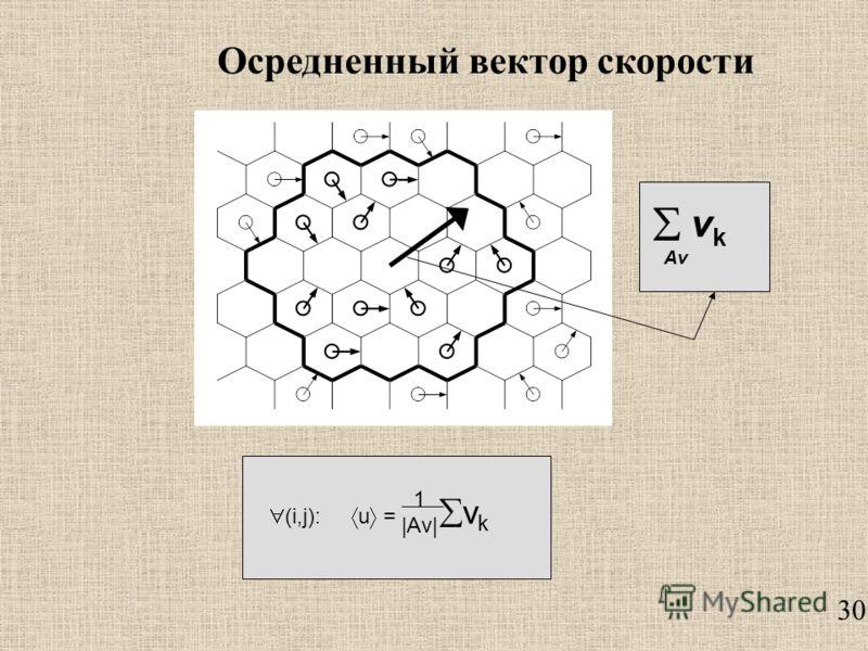 Осредненный вектор скорости 30 v k Av (i,j): u = v k 1 |Av|