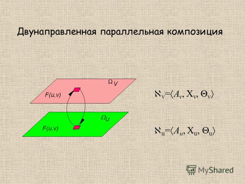 Двунаправленная параллельная композиция v = A v, X v, v u = A u, X u, u V U F(u,v)