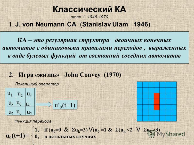 u0u0 u1u1 u2u2 u3u3 u4u4 u5u5 u6u6 u7u7 u8u8 u 0 (t+1) Классический КА этап 1 1946-1970 1. J. von Neumann CA (Stanislav Ulam 1946) КА – это регулярная структура двоичных конечных автоматов с одинаковыми правилами переходов, выраженных в виде булевых