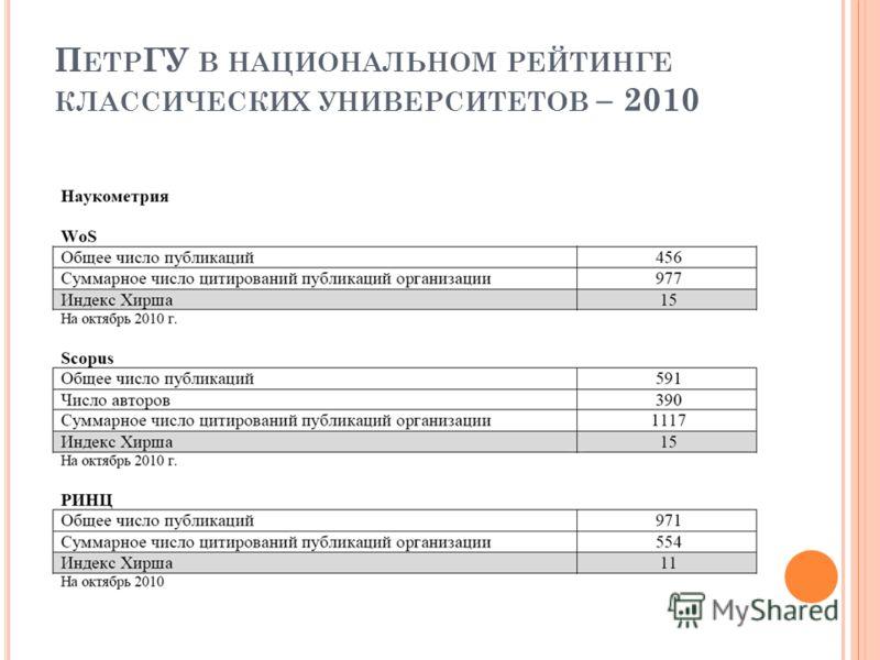 П ЕТР ГУ В НАЦИОНАЛЬНОМ РЕЙТИНГЕ КЛАССИЧЕСКИХ УНИВЕРСИТЕТОВ – 2010