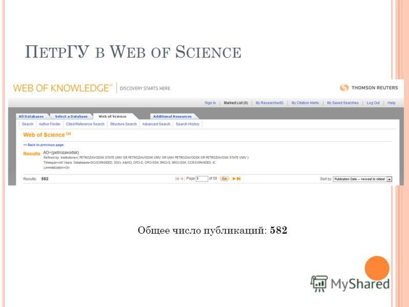 П ЕТР ГУ В W EB OF S CIENCE Общее число публикаций: 582