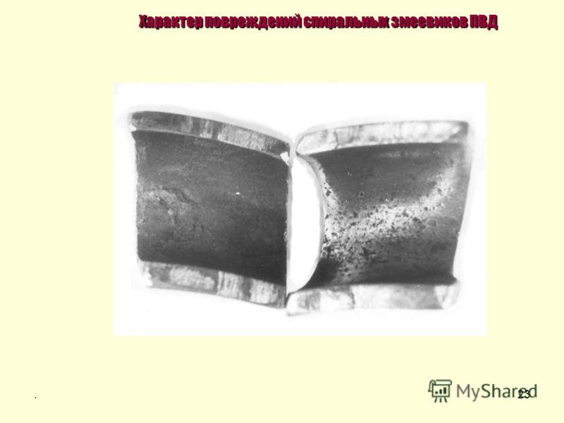 .23 Характер повреждений спиральных змеевиков ПВД