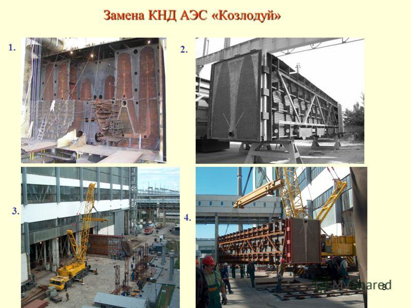 .8 Замена КНД АЭС «Козлодуй» 1. 2. 3. 4.