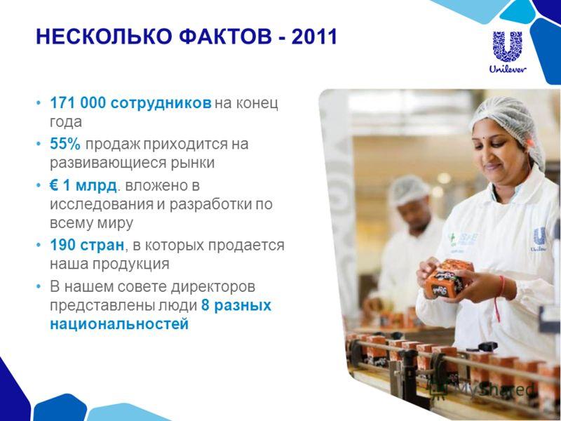 НЕСКОЛЬКО ФАКТОВ - 2011 171 000 сотрудников на конец года 55% продаж приходится на развивающиеся рынки 1 млрд. вложено в исследования и разработки по всему миру 190 стран, в которых продается наша продукция В нашем совете директоров представлены люди