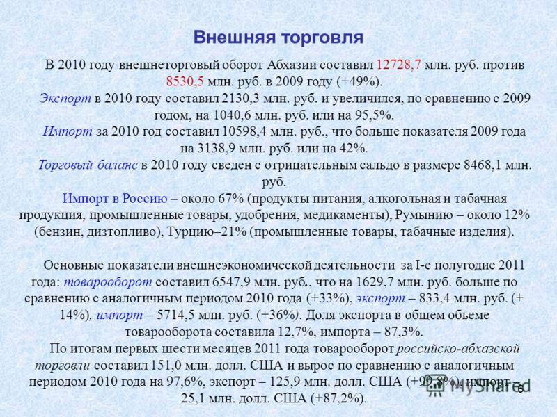 6 Внешняя торговля В 2010 году внешнеторговый оборот Абхазии составил 12728,7 млн. руб. против 8530,5 млн. руб. в 2009 году (+49%). Экспорт в 2010 году составил 2130,3 млн. руб. и увеличился, по сравнению с 2009 годом, на 1040,6 млн. руб. или на 95,5