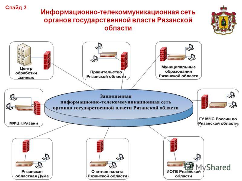 Информационно-телекоммуникационная сеть органов государственной власти Рязанской области Слайд 3