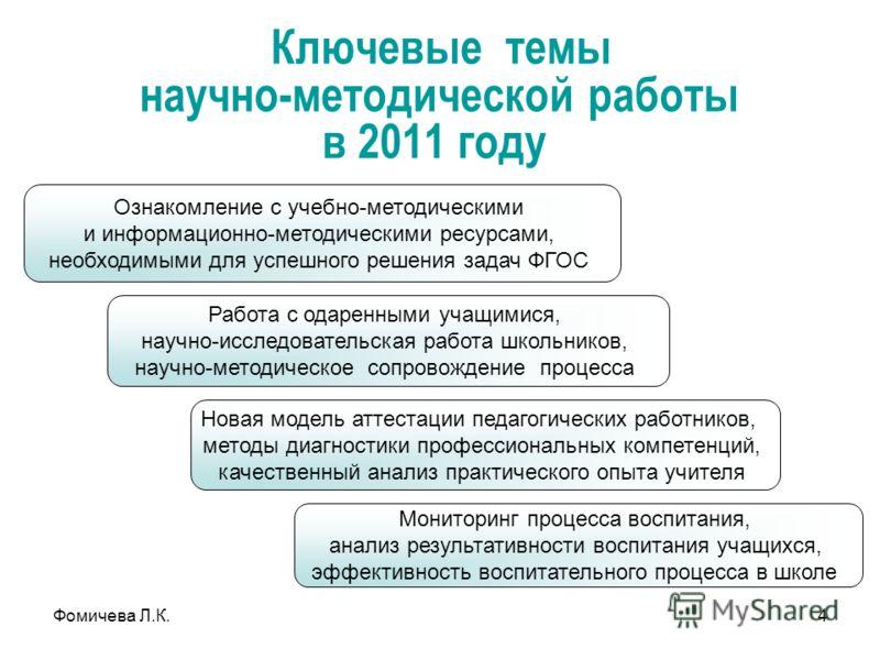 Фомичева Л.К.4 Ключевые темы научно-методической работы в 2011 году Ознакомление с учебно-методическими и информационно-методическими ресурсами, необходимыми для успешного решения задач ФГОС Работа с одаренными учащимися, научно-исследовательская раб