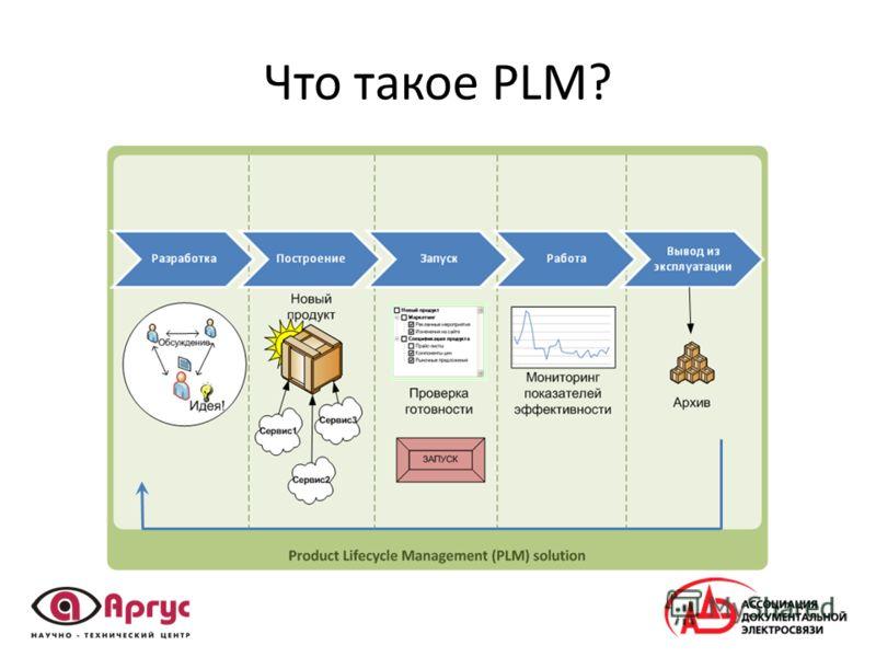 Что такое PLM?