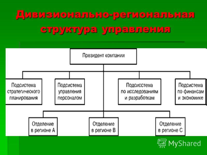 Дивизионально-региональная структура управления