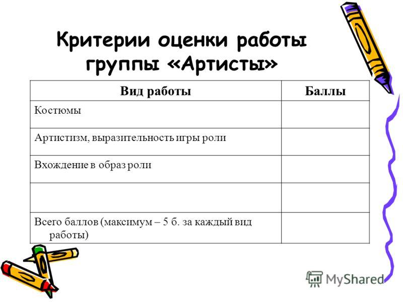 Критерии оценки работы группы «Артисты» Вид работыБаллы Костюмы Артистизм, выразительность игры роли Вхождение в образ роли Всего баллов (максимум – 5 б. за каждый вид работы)