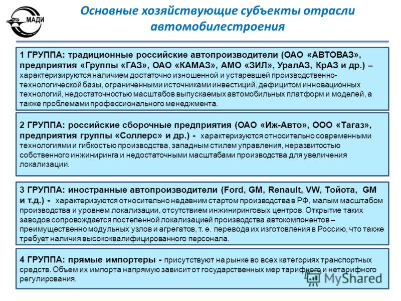 Основные хозяйствующие субъекты отрасли автомобилестроения 1 ГРУППА: традиционные российские автопроизводители (ОАО «АВТОВАЗ», предприятия «Группы «ГАЗ», ОАО «КАМАЗ», АМО «ЗИЛ», УралАЗ, КрАЗ и др.) – характеризируются наличием достаточно изношенной и