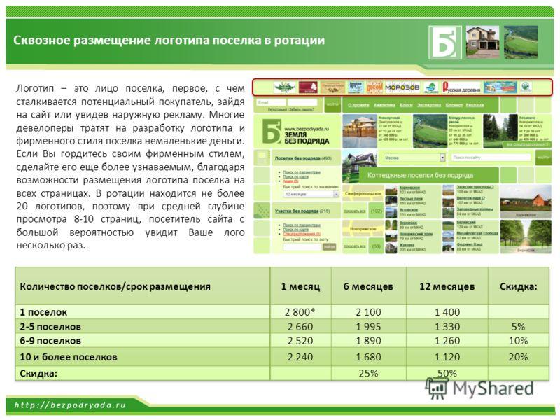 http://bezpodryada.ru Логотип – это лицо поселка, первое, с чем сталкивается потенциальный покупатель, зайдя на сайт или увидев наружную рекламу. Многие девелоперы тратят на разработку логотипа и фирменного стиля поселка немаленькие деньги. Если Вы г