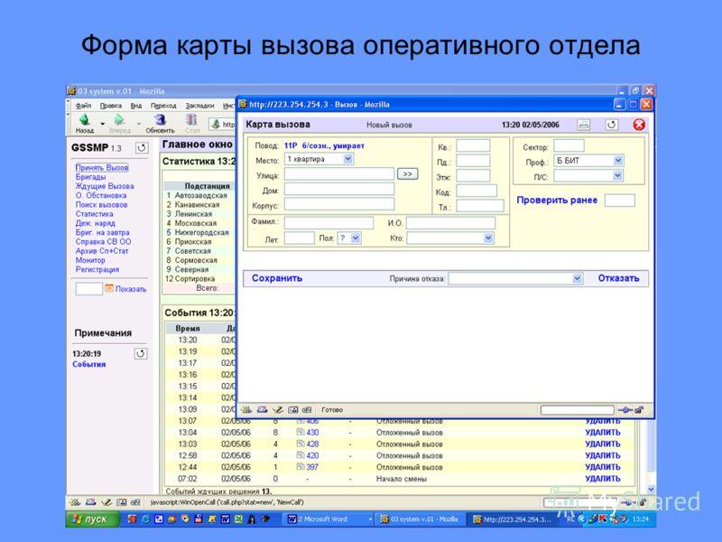 Форма карты вызова оперативного отдела
